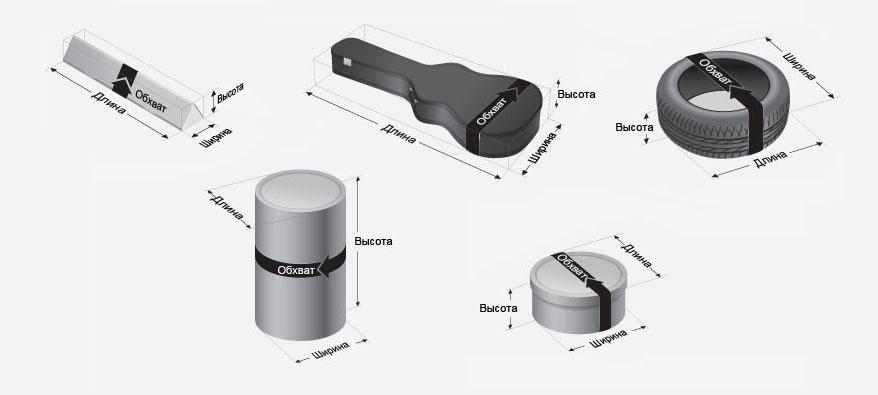 Как измерить габариты посылки?